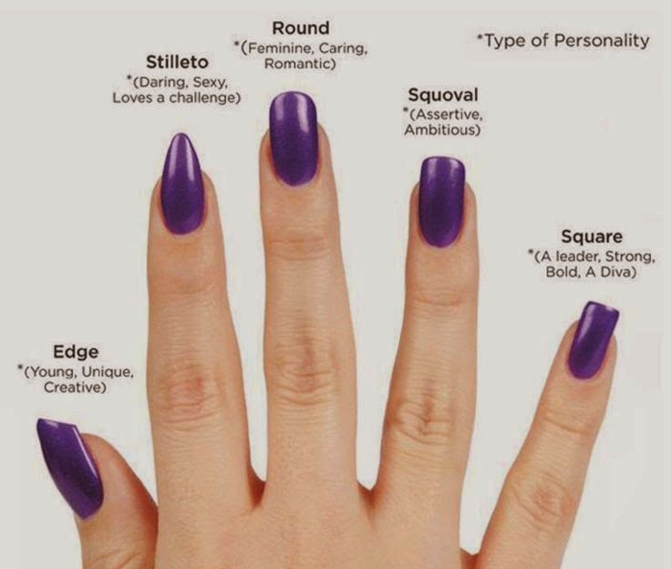 What Most People Dont Know Is That The Shape Of Your Nails Can Actually Say A Lot About You And Style Below There Will Be Six Different Types Nail