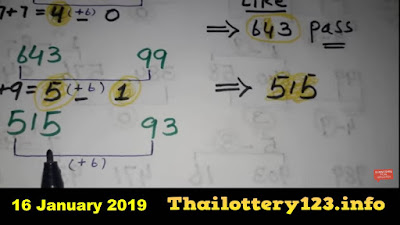 Thai lotto lottery VIP win single sure Free tips 16 January 2019
