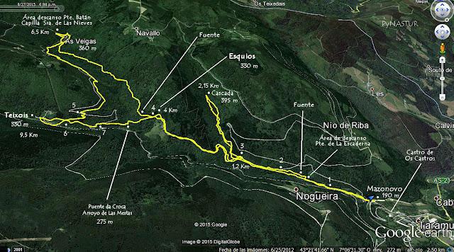 Mapa Ruta del Agua - Taramundi