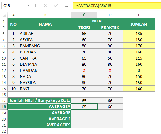 Rumus Excel Menghitung atau Mencari Nilai Rata-Rata