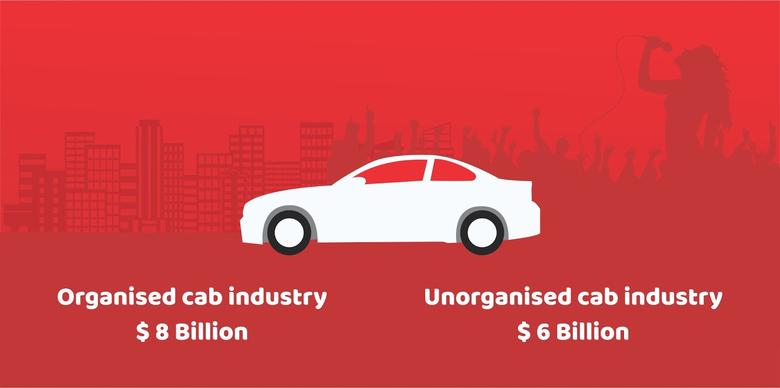 questionnaire group10 secb indian cab industry India's cab business, according to softbank group  according to industry experts  analysts say because ola is the only indian cab company of any scale.