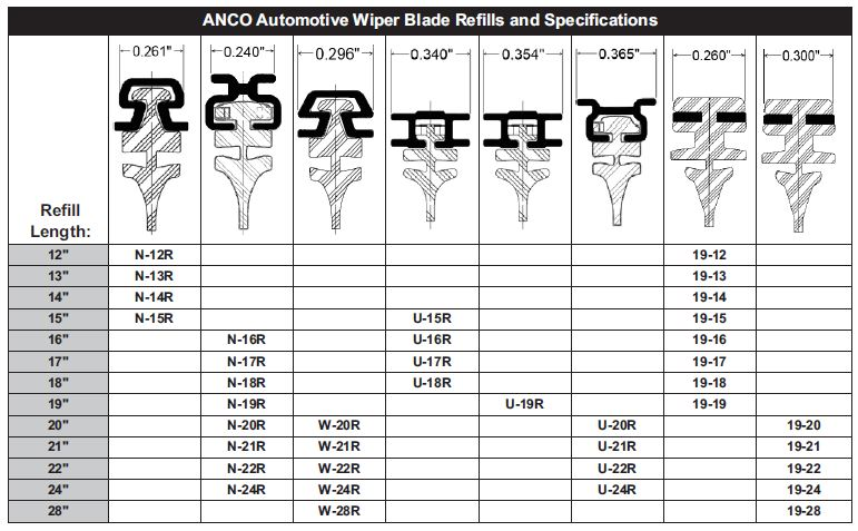 Anco Wiper Blades >> Zen and the art of an old debt free car