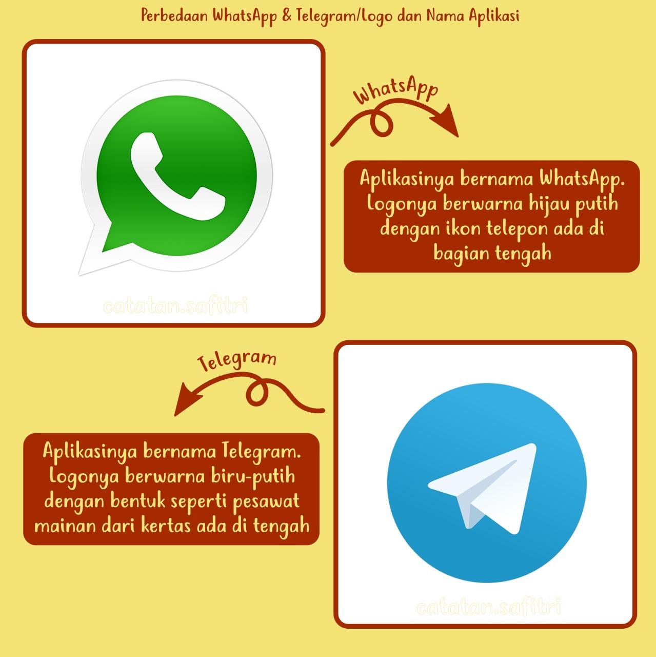 5 Hal Yang Membedakan Telegram Dan WhatsApp - Part 1