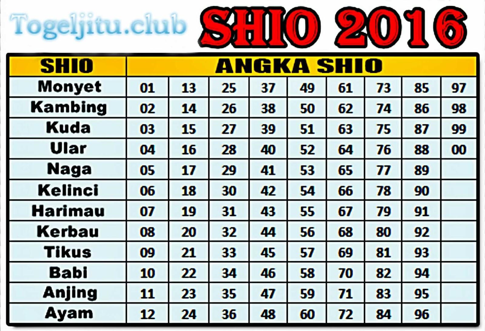 Shio 2016