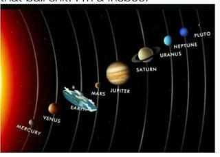 flat-earth-solar-system,flat earth believers,arguments of flat earth believers