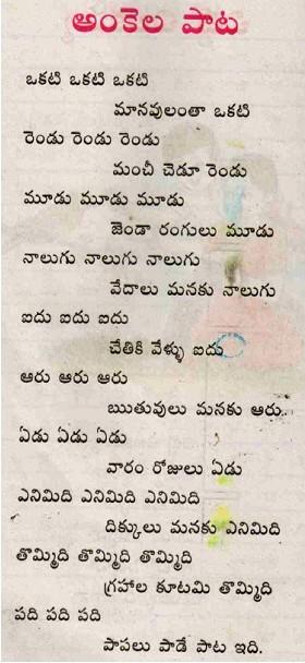 Telugu Numbers