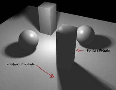 Técnica de Luz e sombra (desenho realista)