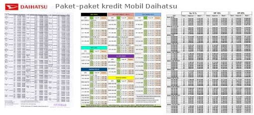 Harga Mobil Daihatsu Ayla Kredit Cicilan Dp Ringan Promo 2019