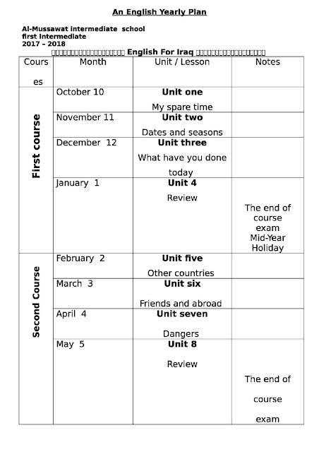 الخطة السنوية لمادة اللغة الانكليزية من الصف الاول المتوسط لغاية السادس الأعدادي جاهزة للتنزيل