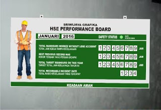 Sign board HSE Performance