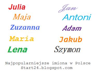 0e5406d372 Najpopularniejsze imiona nadawane dzieciom