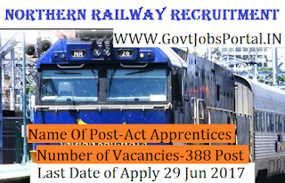 Northern Railway Recruitment 2017 For Act Apprentices Officers Posts