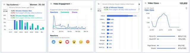 Cómo hacer transmisiones al vivo en Facebook de forma exitosa