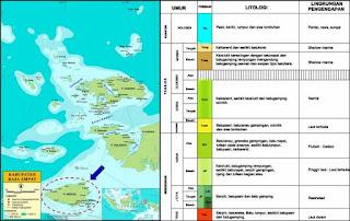 Geologi Regional Pulau Misool