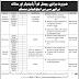 Cantonment Board Education System Pakistan Jobs