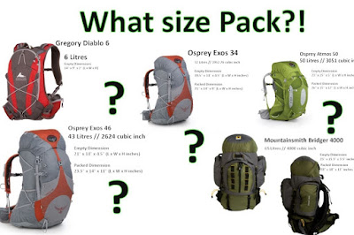 Back Pack Size Travel