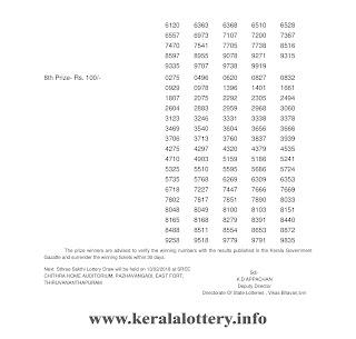 Kerala Lottery 06.02.2018 Sthree Sakthi SS 92 Lottery Results Official PDF www.keralalotteriesresults.in