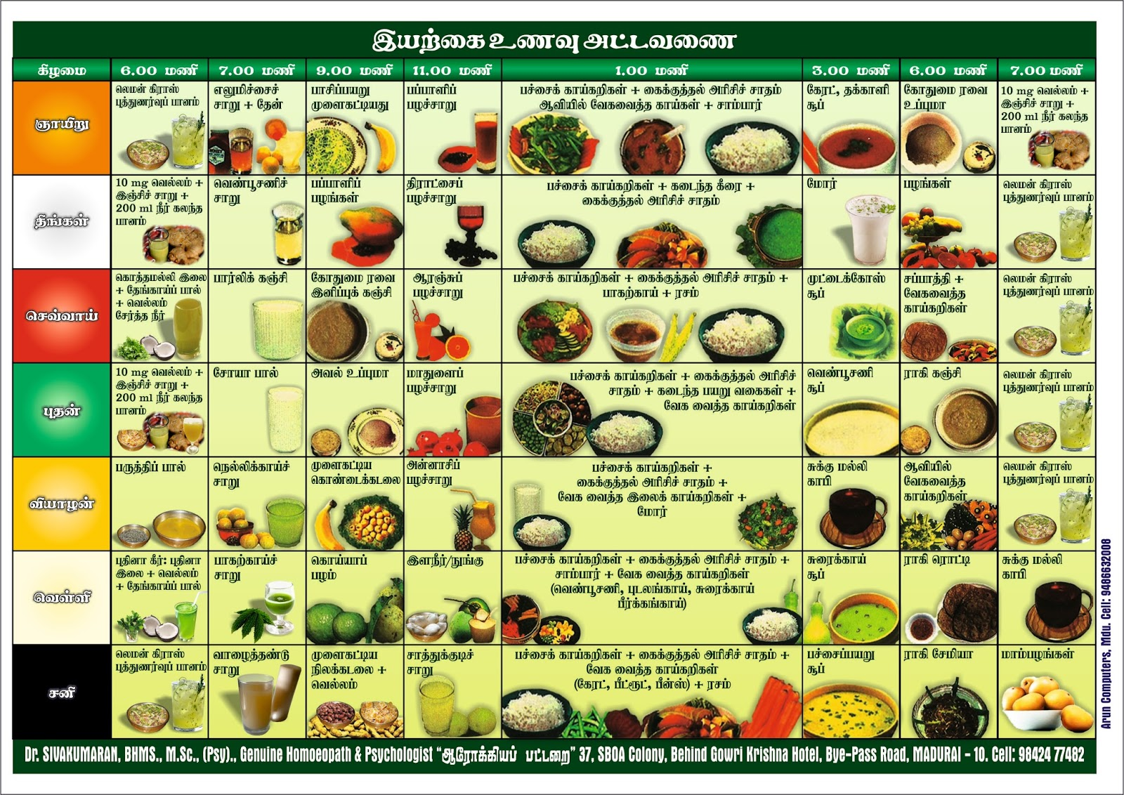 Food Recipes For High Uric Acid Patients
