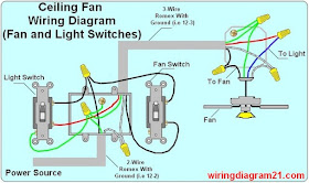 house electrical wiring diagram ceiling fan wiring. Black Bedroom Furniture Sets. Home Design Ideas