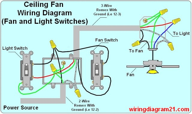 ceiling fan wiring diagram double switch fan and with light switch how teo wire a ceiling  sc 1 st  House Electrical Wiring Diagram : ceiling fan wiring with light - yogabreezes.com