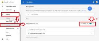 cara pasang iklan google adsense di blog lain