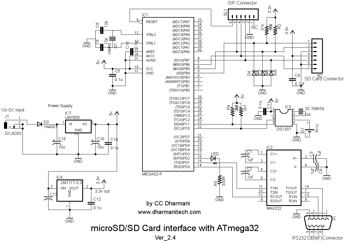 Design With Microcontrollers Sd Sdhc Card Interfacing With Atmega8 32 Fat32 Implementation