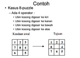 contoh strategi heuristik dalam pemecahan masalah matematika-Guru Pantura