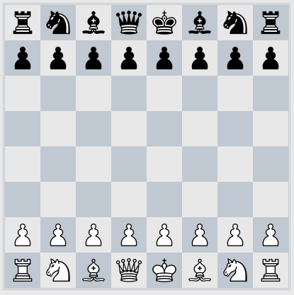 Science on the Squares: Chess Primer: Basic Rules