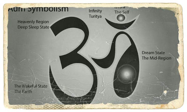 Learn to Meditate with OM The Sound of the Universe