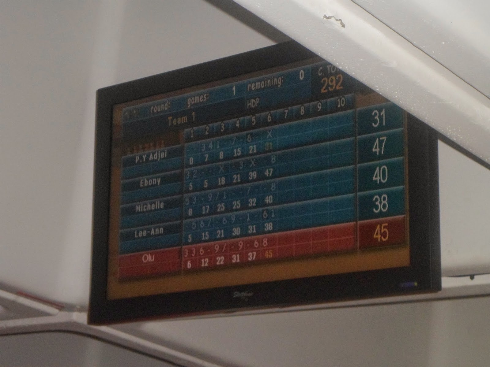 Tv showing bowling list