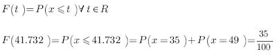 random-variable-probability-distribution-function