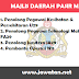 Jobs in Majlis Daerah Pasir Mas (12 Ogos 2018)