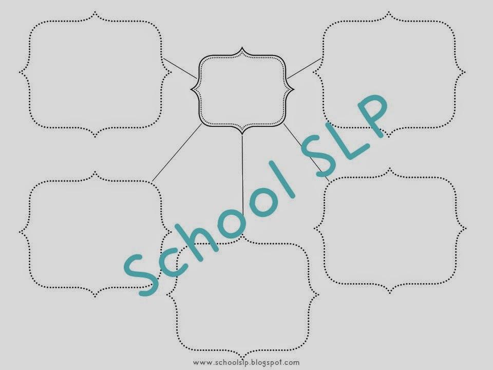 School SLP: Spring into Language: A Receptive and