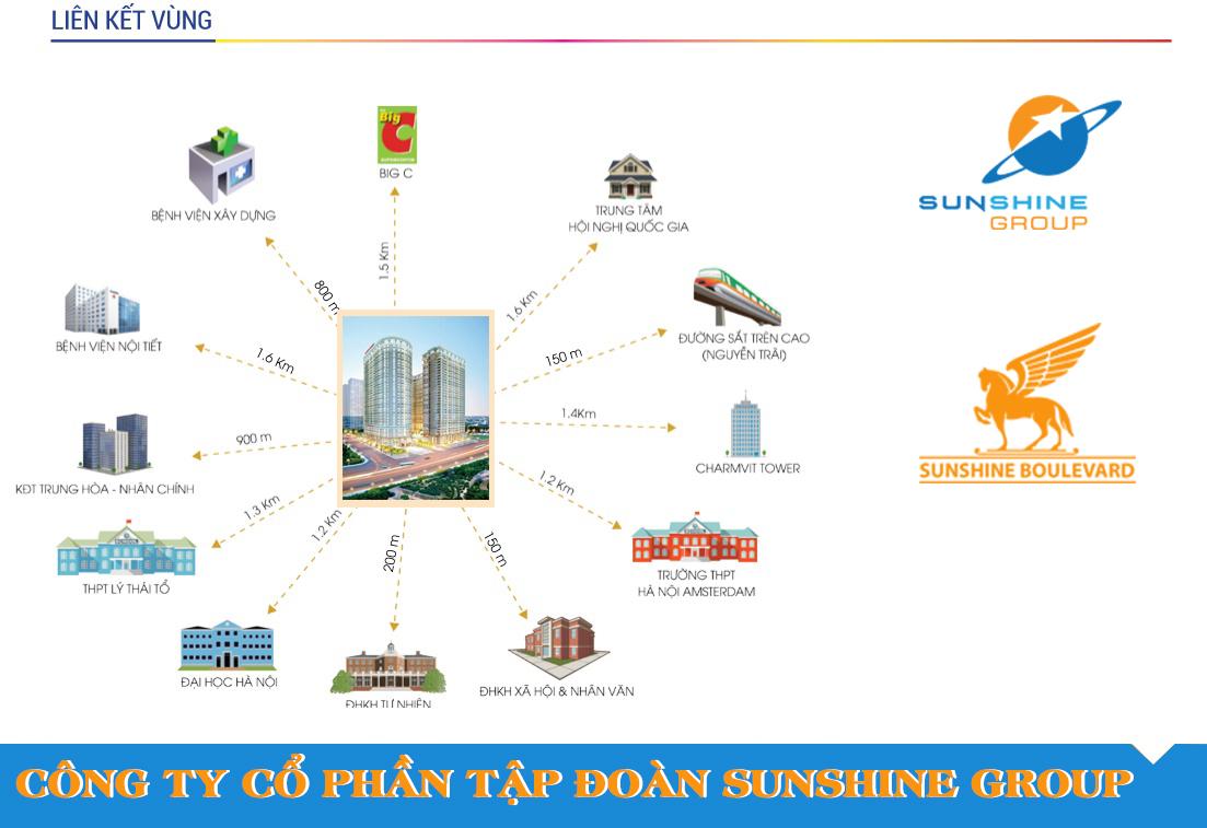 Thông tin dự án Chung cư Sunshine Boulevard - 02 Khuất Duy Tiến