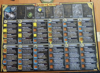 tech tree for Clash of Cultures by ZMan games