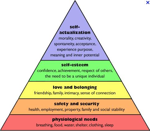 Maslow_pyramid.png