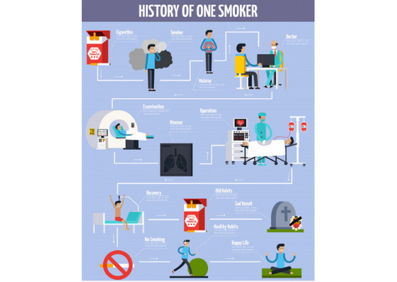 strategi pencegahan rokok, pemerintah harus aware dengan rokok, mencegah rokok
