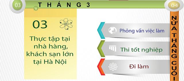 hoc nghe nghiep vu ban bar pha che-thang 3