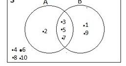 Contoh soal dan pembahasan tentang diagram venn himpunan ccuart Gallery