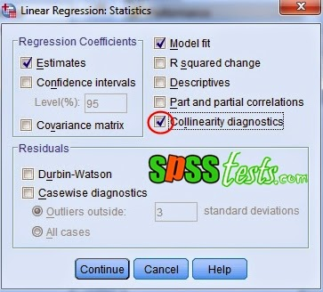 Multicollinearity Test Example Using SPSS