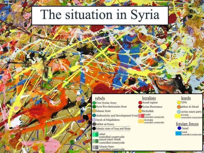 The situation in Syria