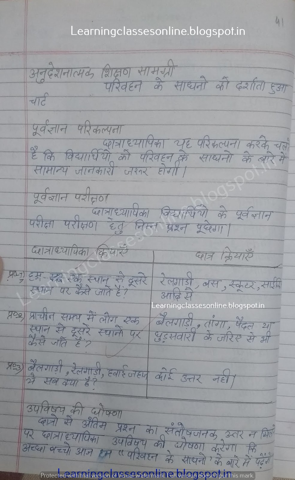 lesson plan for social studies class 4, social science lesson plan in hindi,