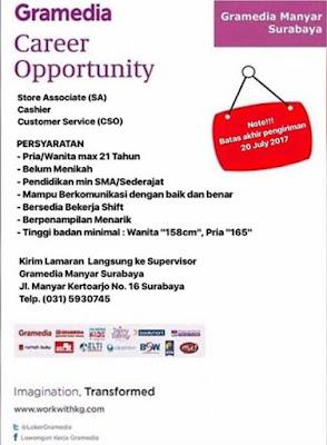 Lowongan Gramedia Surabaya Terbaru