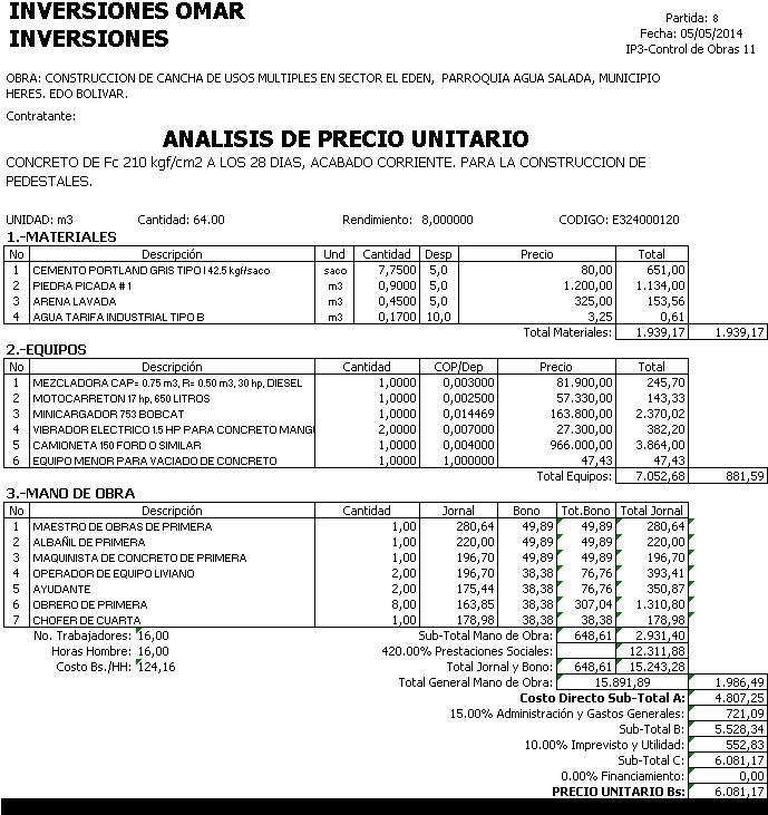 Consejo comunal presupuesto cancha deportiva m ltiple for Mallazo de obra precios