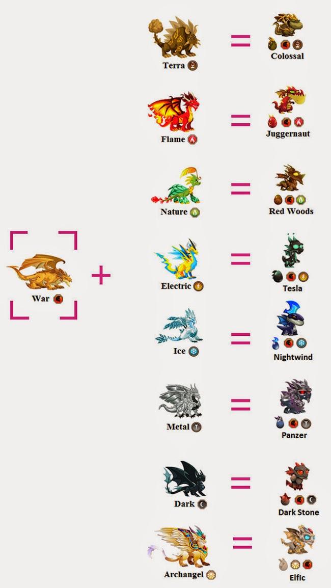 dragoncity gifts war dragon