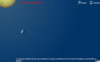 https://ccmc2010.wikispaces.com/file/view/2-ANIMACION+SOBRE+LA+TIERRA+EN+EL+UNIVERSO.swf