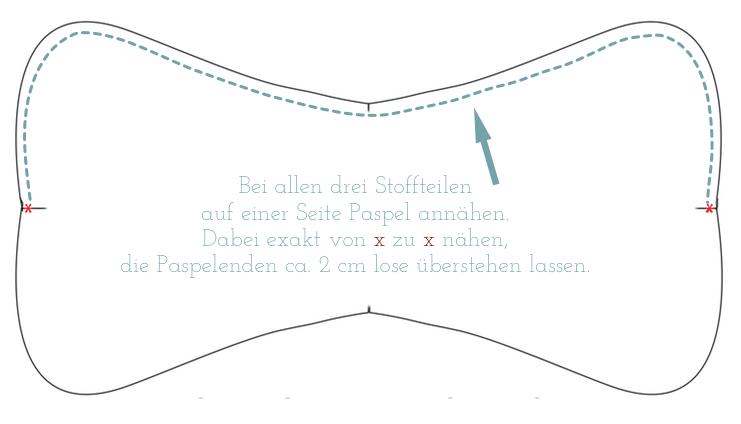 Tutorial Paspel in Leseknochen Skizze