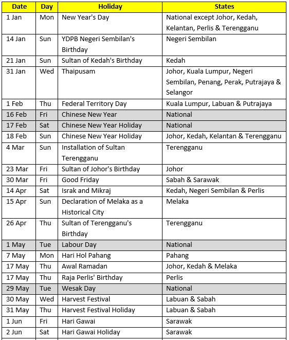 malaysia public holidays 2018 calendar kalendar cuti umum hari kelepasan am