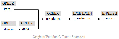 Origin of Paradox