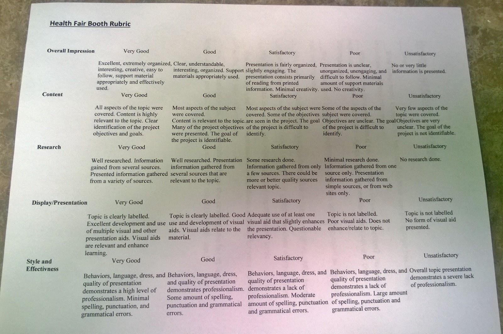 velbis u0026 39  classroom  project rubric  u0026 guidelines